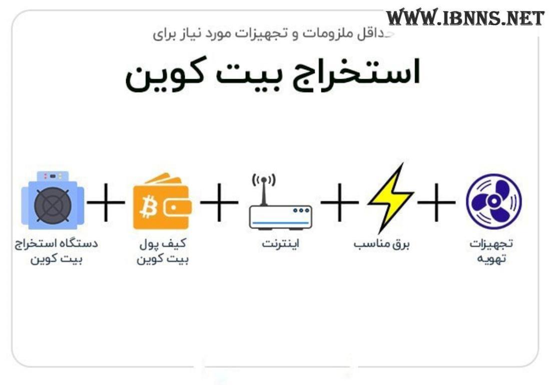 استخراج بیت کوین - چیزهای لازم برای استخراج بیت کوین